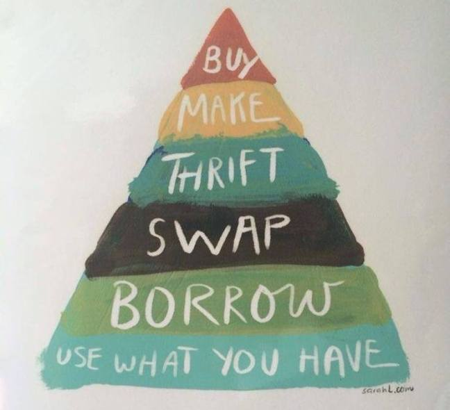 hållbar pyramid