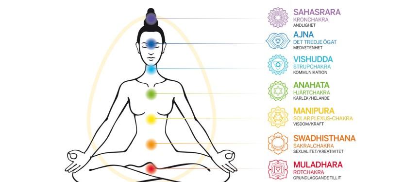 4 veckors-utmaningarna – något fysiskt, en färg, ett yogafokus, ettmindset
